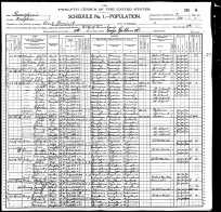 A page from the 1900 Federal Census of Harrisburg. Courtesy of Ancestry Library Edition.